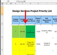 Project Priority List