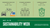 Sustainability week graphic of three events